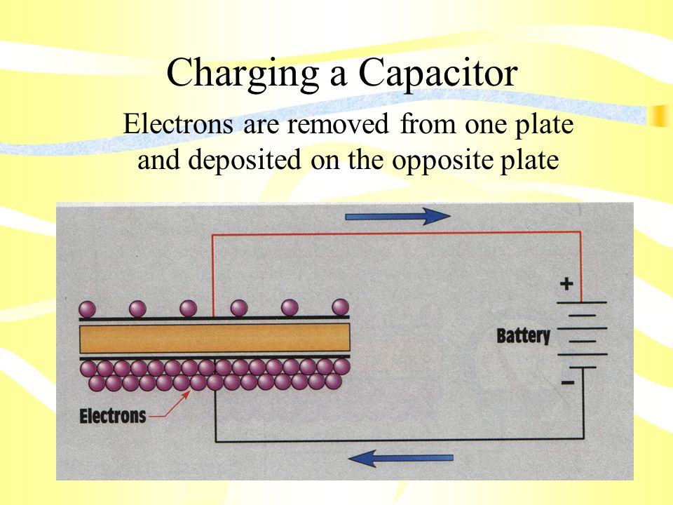 Charging a Capacitor Electrons are removed from one plate and deposited on the opposite plate