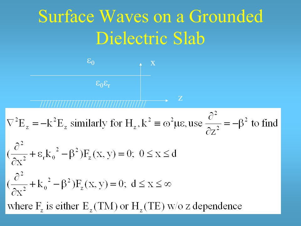Surface Waves on a Grounded Dielectric Slab 0r0r 00 x z //////////////////////////////////////