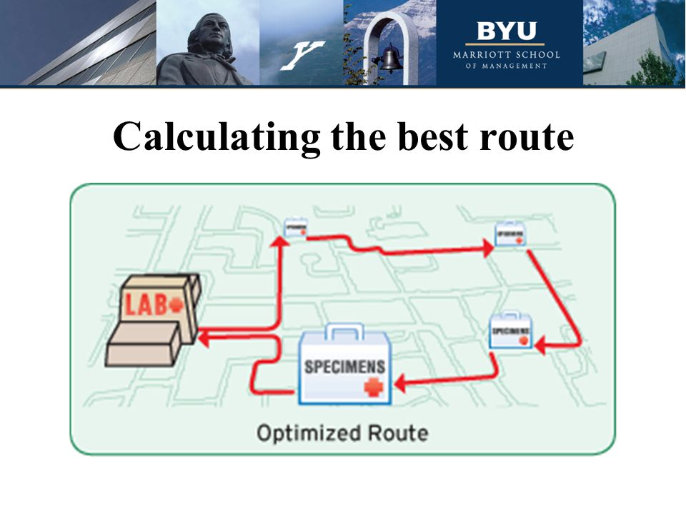 Calculating the best route