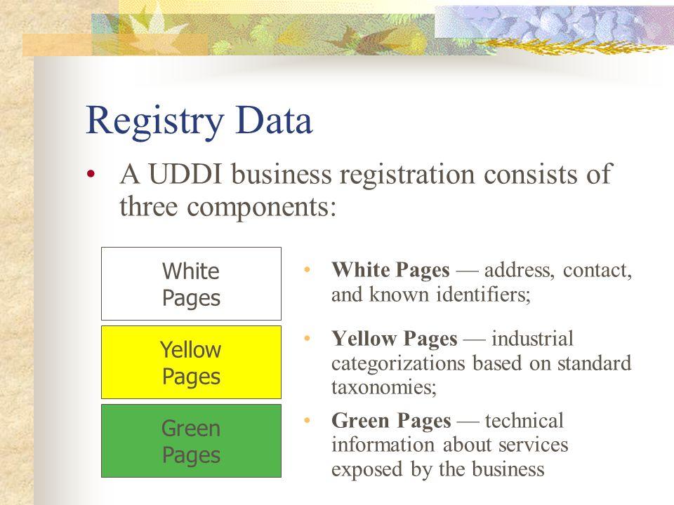 Web Services: UDDI  What is UDDI? UDDI = The Universal