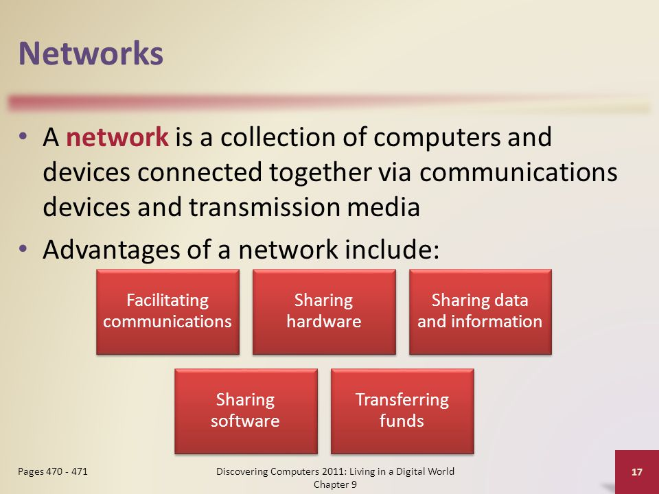 Networks A network is a collection of computers and devices connected together via communications devices and transmission media Advantages of a network include: Discovering Computers 2011: Living in a Digital World Chapter 9 17 Pages Facilitating communications Sharing hardware Sharing data and information Sharing software Transferring funds