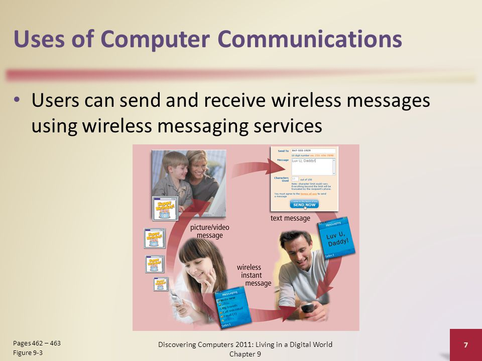 Uses of Computer Communications Users can send and receive wireless messages using wireless messaging services Discovering Computers 2011: Living in a Digital World Chapter 9 7 Pages 462 – 463 Figure 9-3