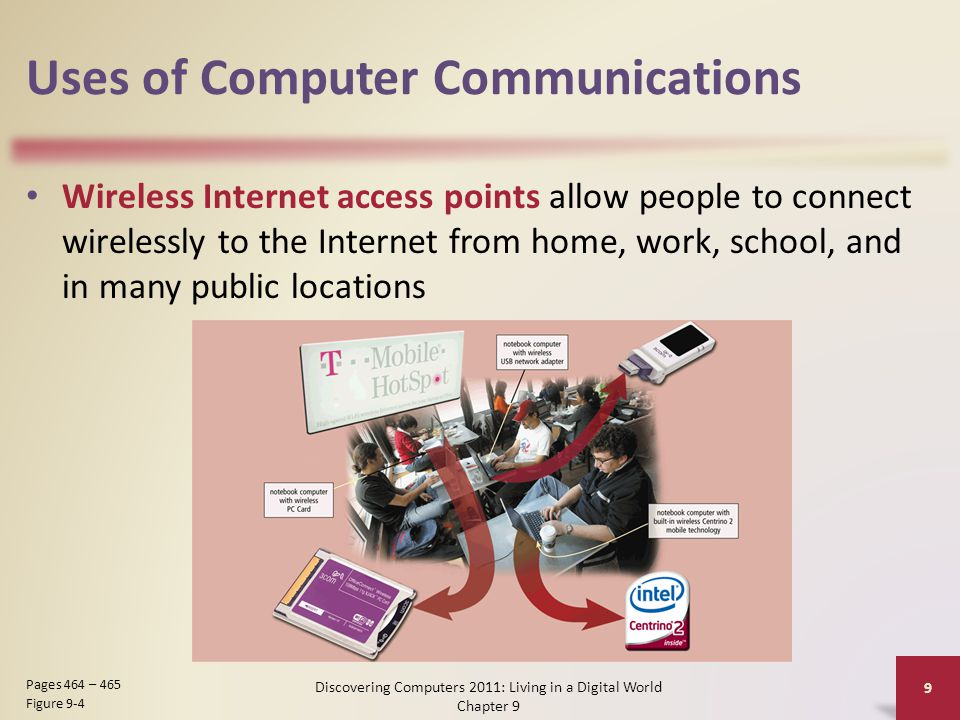 Uses of Computer Communications Wireless Internet access points allow people to connect wirelessly to the Internet from home, work, school, and in many public locations Discovering Computers 2011: Living in a Digital World Chapter 9 9 Pages 464 – 465 Figure 9-4