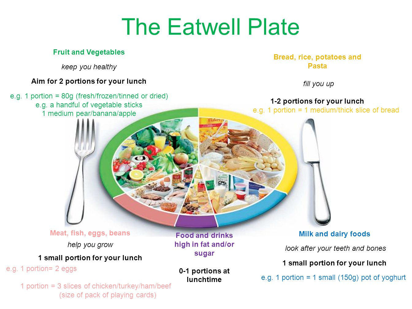 Fruit And Vegetables Keep You Healthy Aim For 2 Portions For Your Lunch E G
