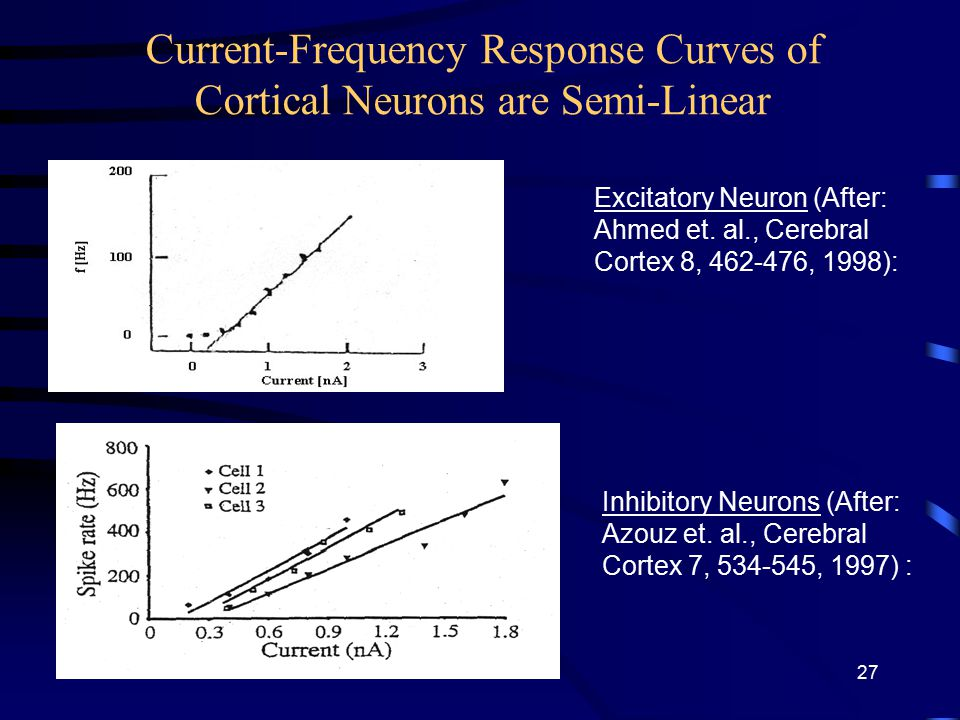 Current-Frequency Response Curves of Cortical Neurons are Semi-Linear Excitatory Neuron (After: Ahmed et.