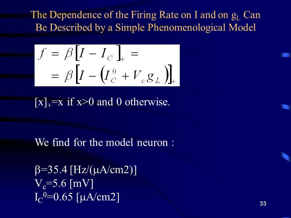 The Dependence of the Firing Rate on I and on g L Can Be Described by a Simple Phenomenological Model [x] + =x if x>0 and 0 otherwise.