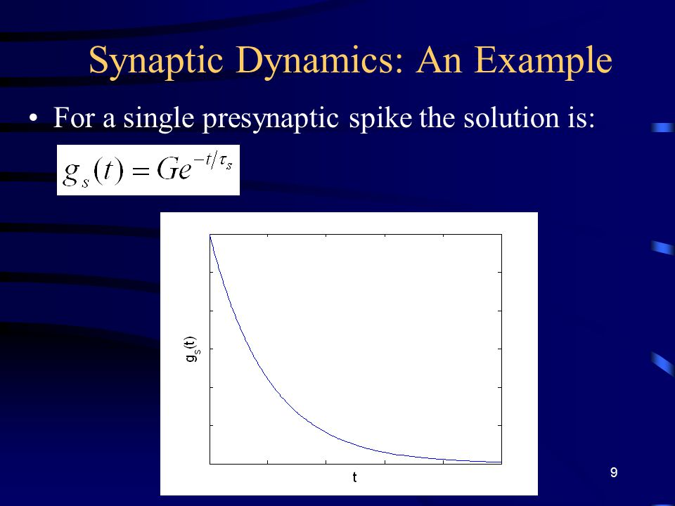 Synaptic Dynamics: An Example For a single presynaptic spike the solution is: 9