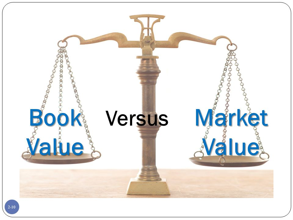 2-10 Book Value Market Value Versus