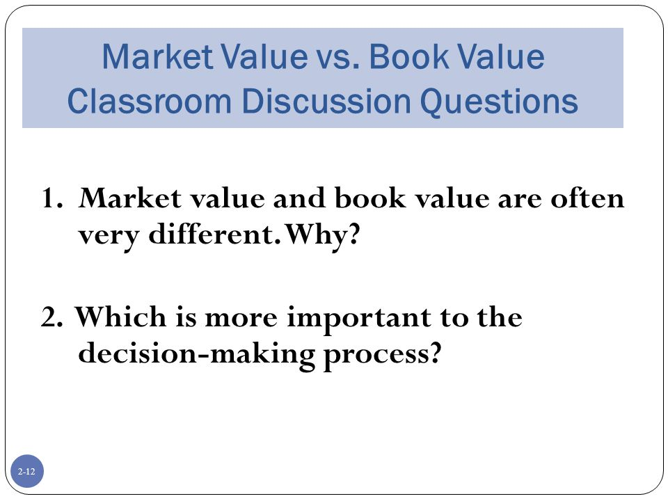 2-12 Market Value vs. Book Value Classroom Discussion Questions 1.
