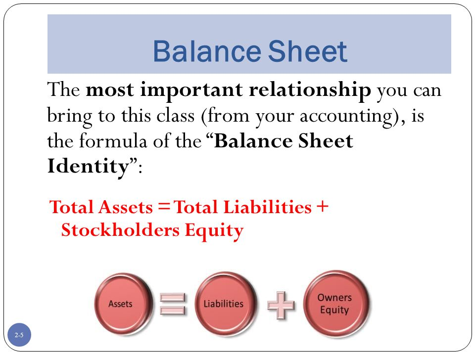 2-5 Balance Sheet The most important relationship you can bring to this class (from your accounting), is the formula of the Balance Sheet Identity : Total Assets = Total Liabilities + Stockholders Equity