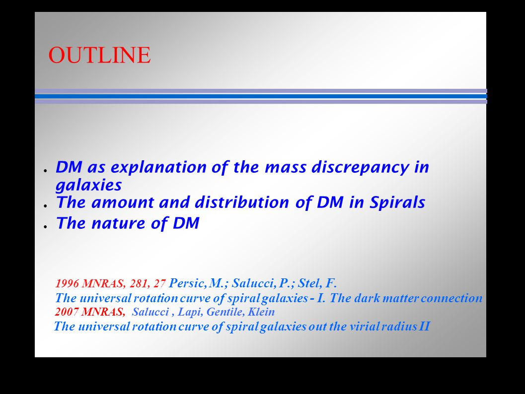 The Distribution Of DM In Galaxies Paolo Salucci SISSA TeVPa Paris