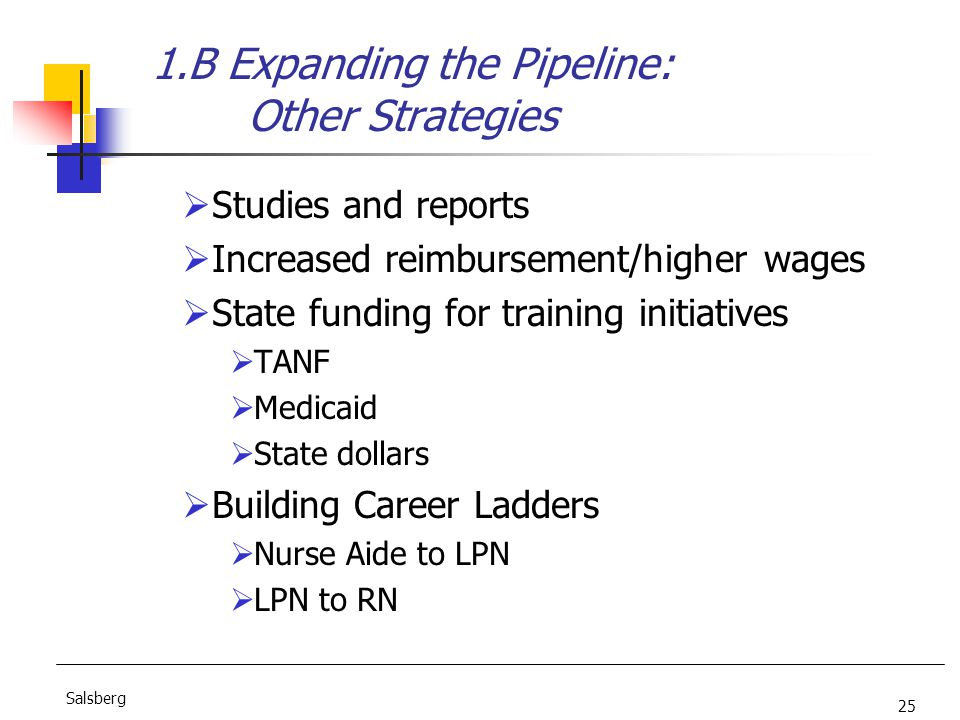 25 Salsberg 1.B Expanding the Pipeline: Other Strategies  Studies and reports  Increased reimbursement/higher wages  State funding for training initiatives  TANF  Medicaid  State dollars  Building Career Ladders  Nurse Aide to LPN  LPN to RN