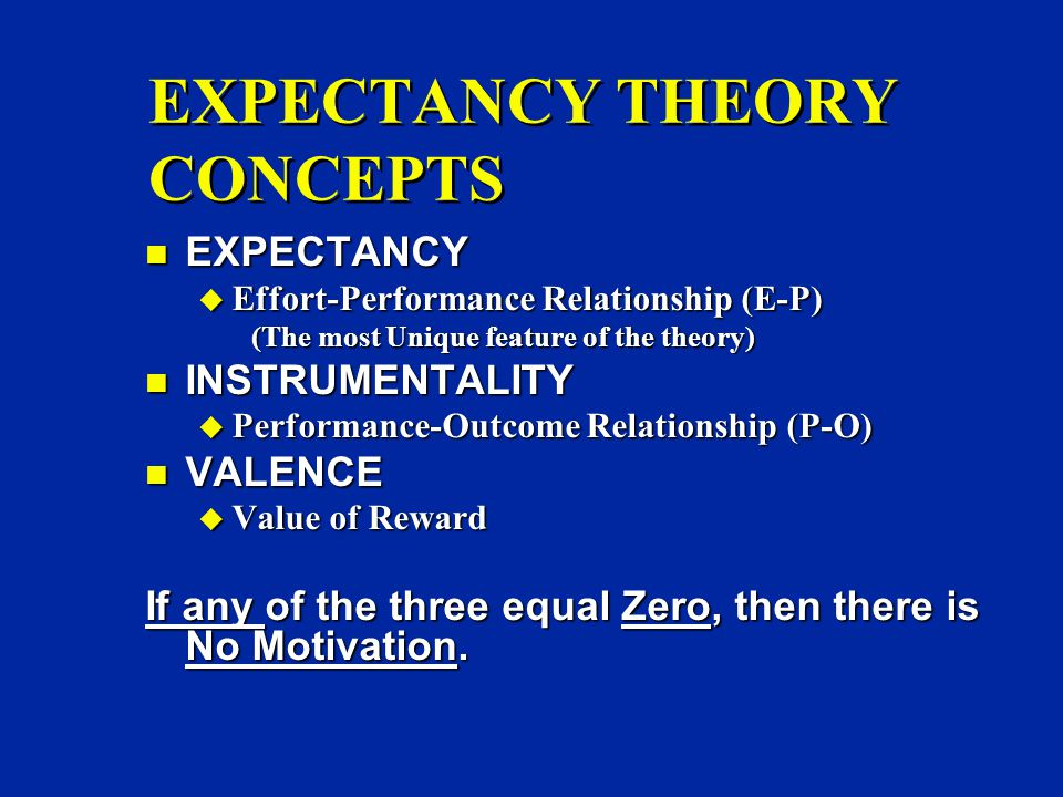 EXPECTANCY THEORY CONCEPTS n EXPECTANCY u Effort-Performance Relationship (E-P) (The most Unique feature of the theory) n INSTRUMENTALITY u Performance-Outcome Relationship (P-O) n VALENCE u Value of Reward If any of the three equal Zero, then there is No Motivation.