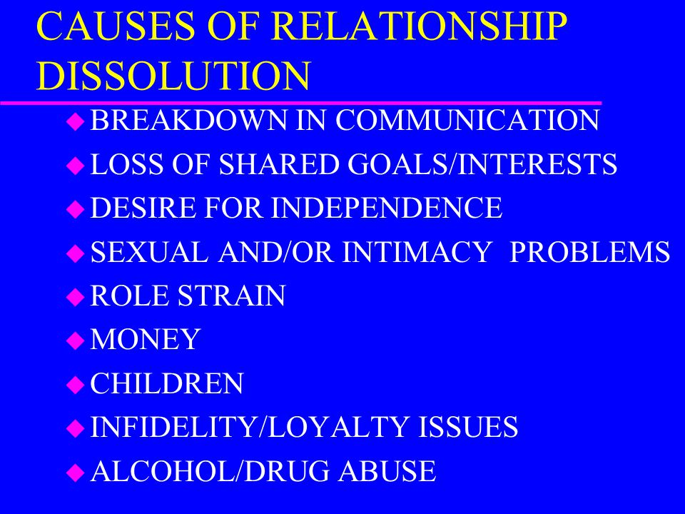 THE TERMINATION OF RELATIONSHIPS RELATIONSHIP DISSOLUTION