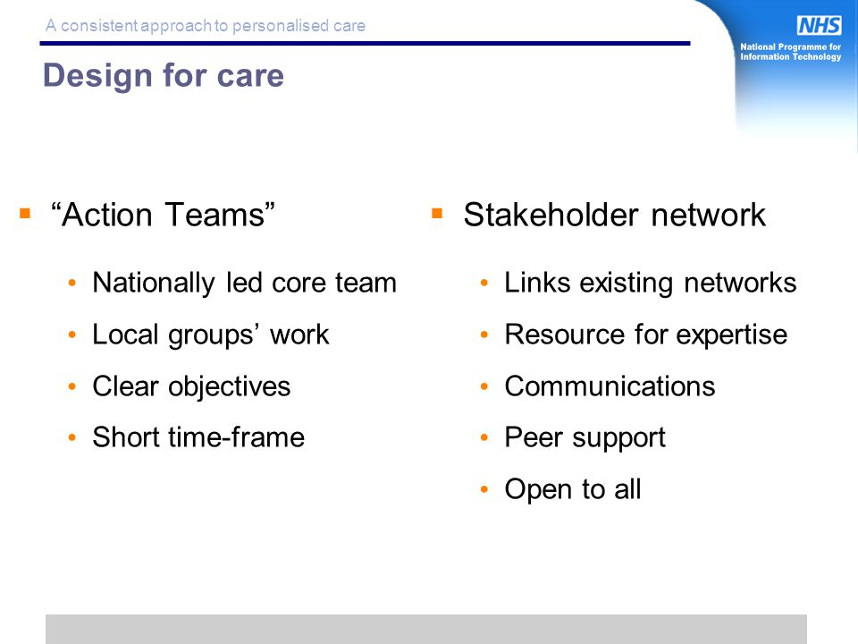11 A consistent approach to personalised care Design for care  Action Teams Nationally led core team Local groups' work Clear objectives Short time-frame  Stakeholder network Links existing networks Resource for expertise Communications Peer support Open to all