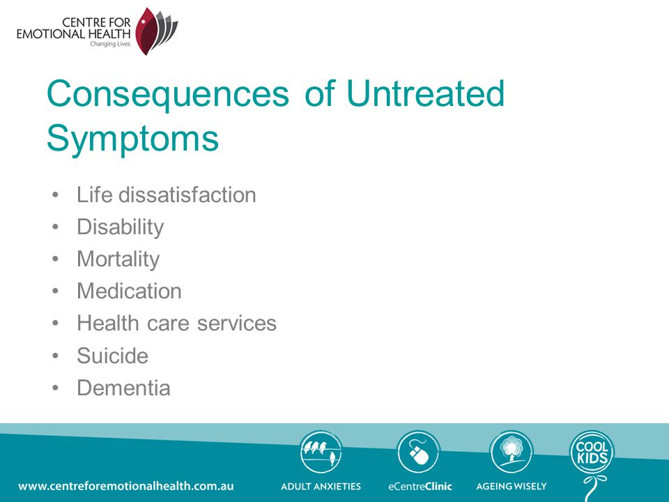 Consequences of Untreated Symptoms Life dissatisfaction Disability Mortality Medication Health care services Suicide Dementia