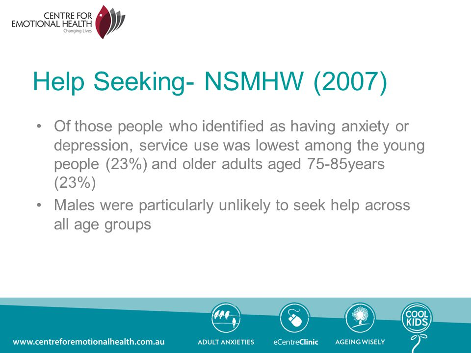 Help Seeking- NSMHW (2007) Of those people who identified as having anxiety or depression, service use was lowest among the young people (23%) and older adults aged 75-85years (23%) Males were particularly unlikely to seek help across all age groups