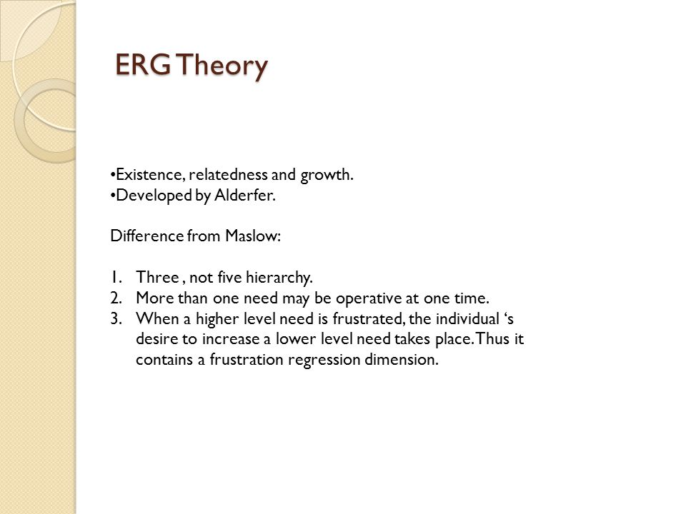 ERG Theory Existence, relatedness and growth. Developed by Alderfer.