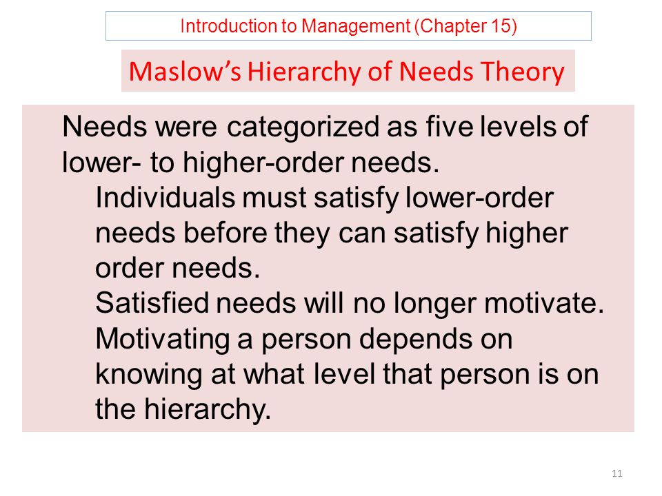 Introduction to Management (Chapter 15) 11 Maslow's Hierarchy of Needs Theory Needs were categorized as five levels of lower- to higher-order needs.