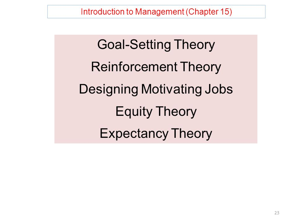Introduction to Management (Chapter 15) 23 Goal-Setting Theory Reinforcement Theory Designing Motivating Jobs Equity Theory Expectancy Theory