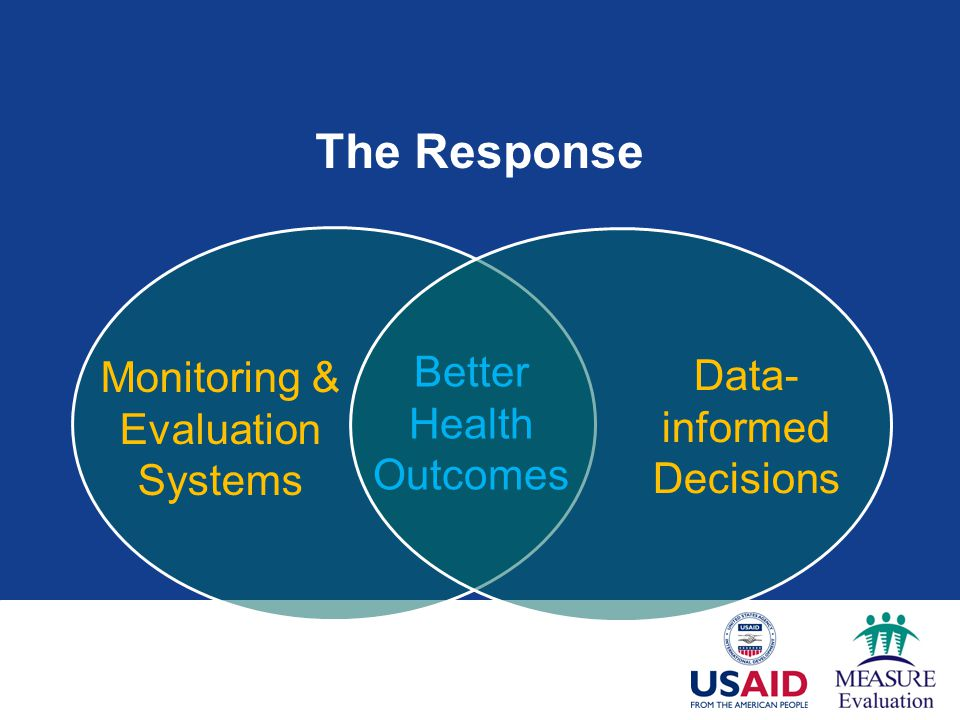 The Response Monitoring & Evaluation Systems Better Health Outcomes Data- informed Decisions
