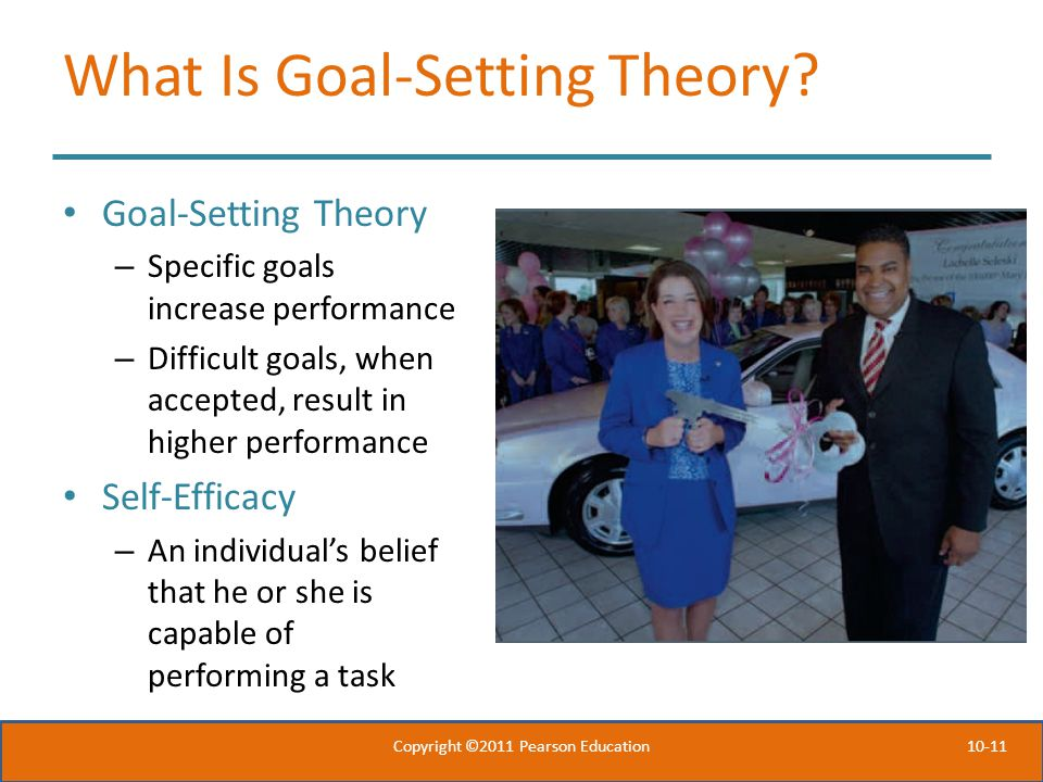 10-11 What Is Goal-Setting Theory.