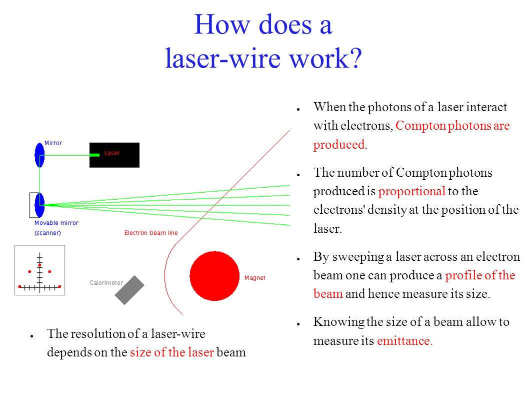 Latest Laser Wire Results How Does A Work Across The Line Wiring Diagram 2