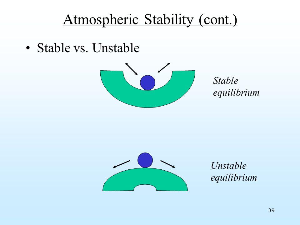 define unstable equilibrium