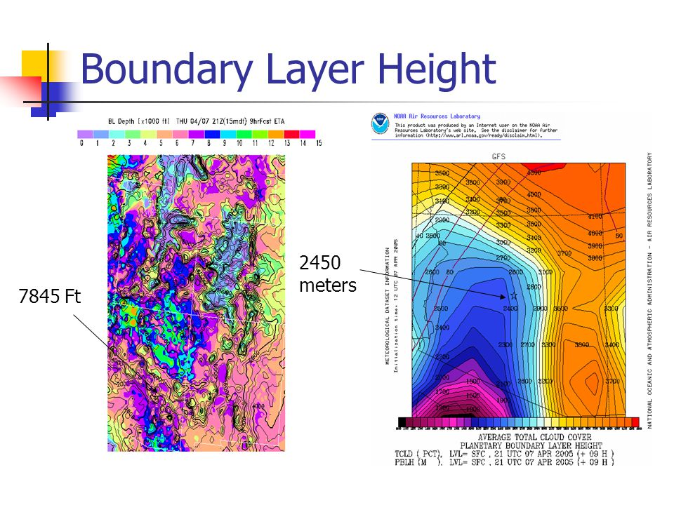 Boundary Layer Height 7845 Ft 2450 meters