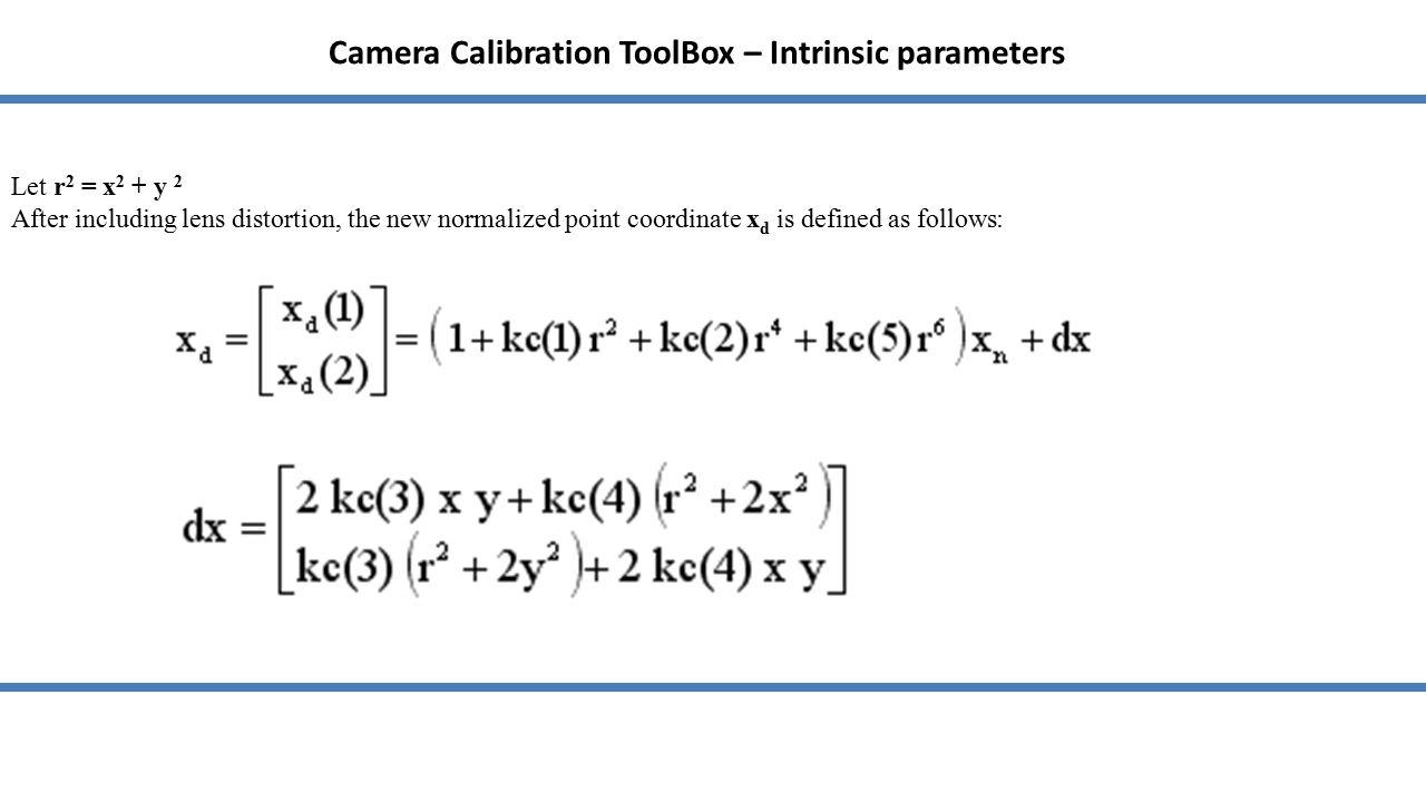 Lens Distortion Definition