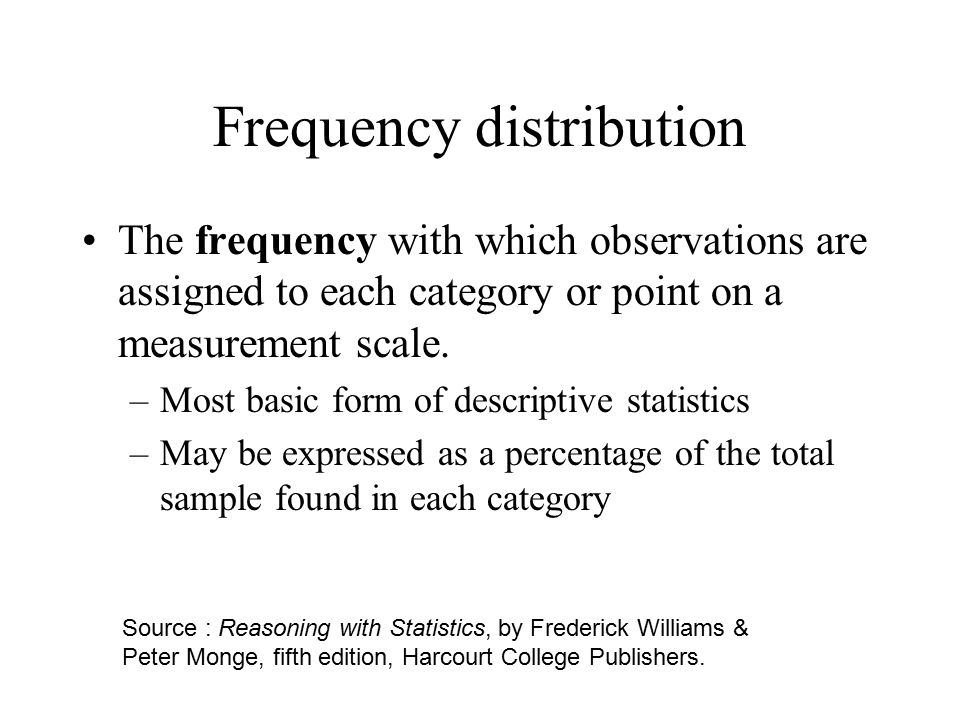 Frequency distribution The frequency with which observations are assigned to each category or point on a measurement scale.