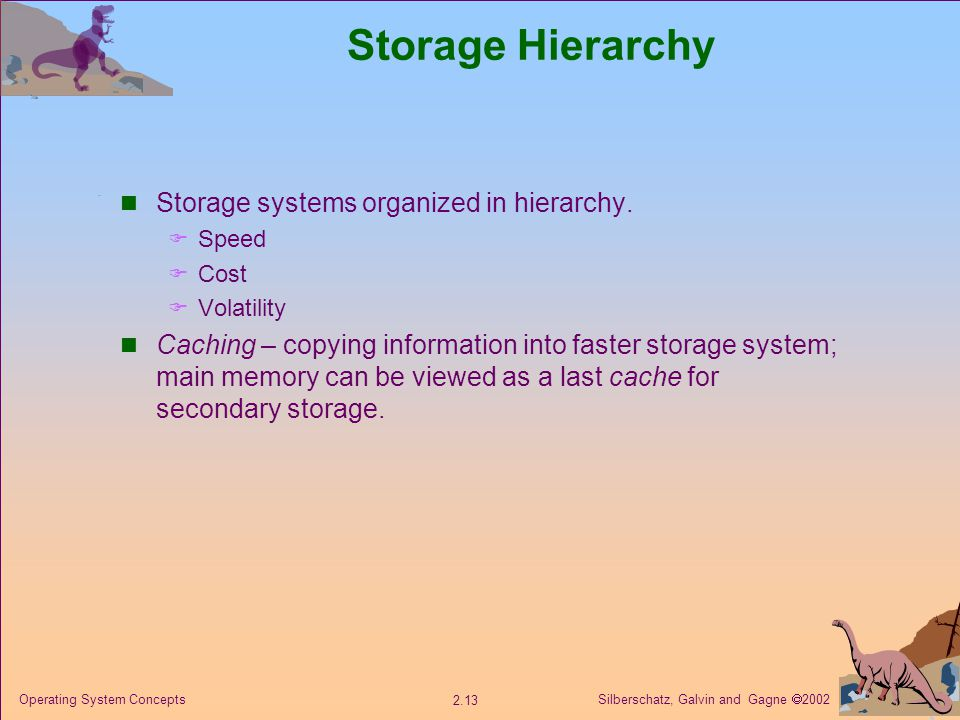 Silberschatz, Galvin and Gagne  Operating System Concepts Storage Hierarchy Storage systems organized in hierarchy.