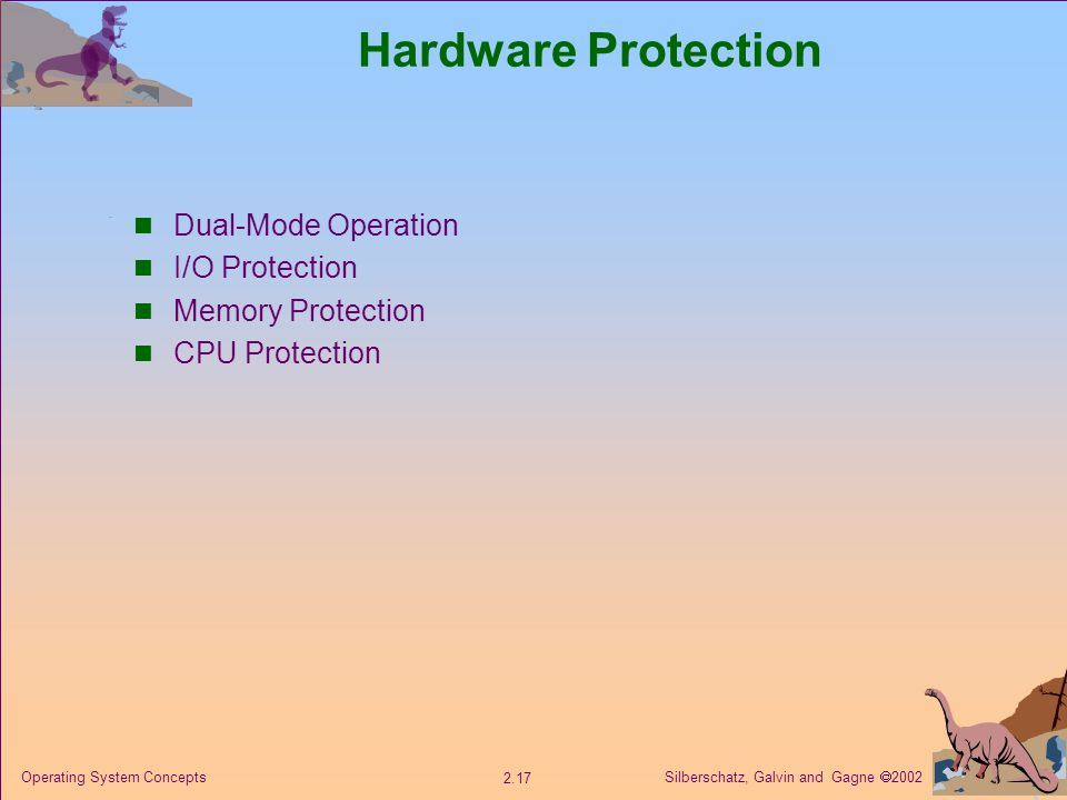 Silberschatz, Galvin and Gagne  Operating System Concepts Hardware Protection Dual-Mode Operation I/O Protection Memory Protection CPU Protection