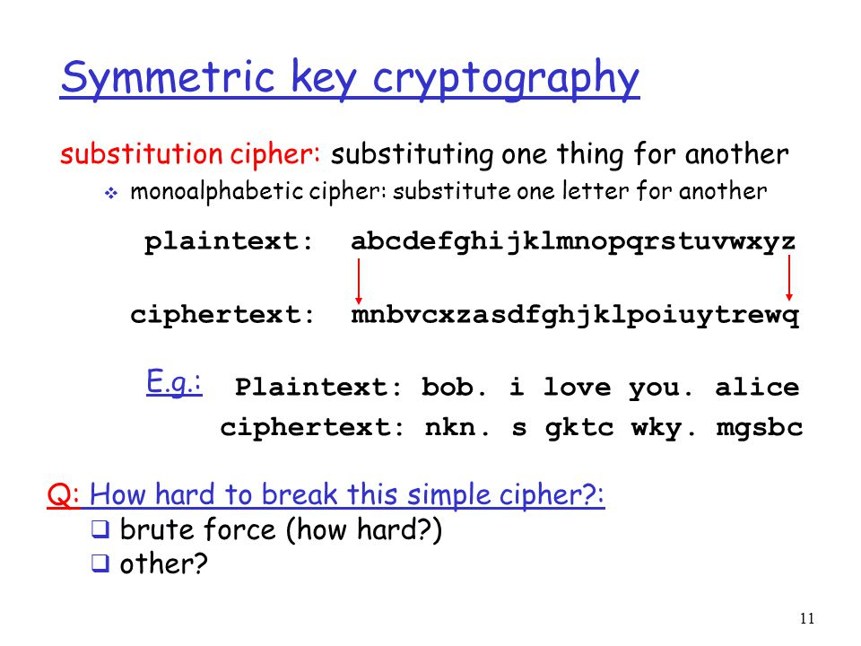 11 Symmetric key cryptography substitution cipher: substituting one thing for another  monoalphabetic cipher: substitute one letter for another plaintext: abcdefghijklmnopqrstuvwxyz ciphertext: mnbvcxzasdfghjklpoiuytrewq Plaintext: bob.