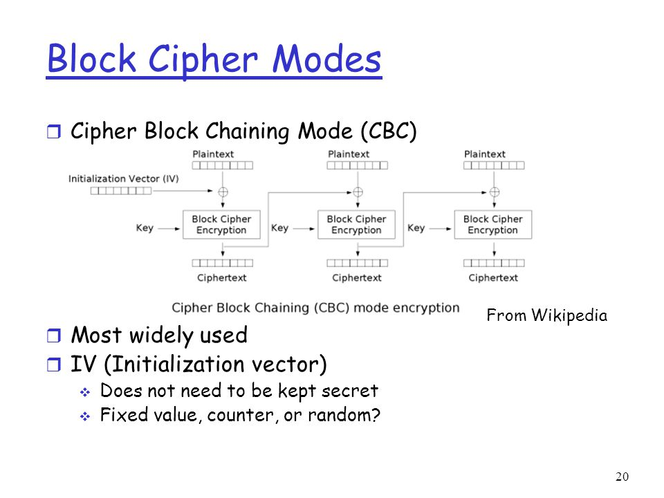 20 Block Cipher Modes r Cipher Block Chaining Mode (CBC) r Most widely used r IV (Initialization vector)  Does not need to be kept secret  Fixed value, counter, or random.