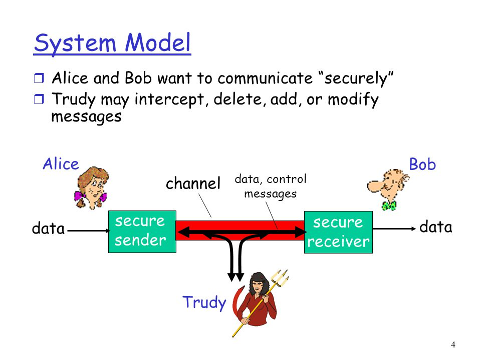 4 System Model r Alice and Bob want to communicate securely r Trudy may intercept, delete, add, or modify messages secure sender secure receiver channel data, control messages data Alice Bob Trudy