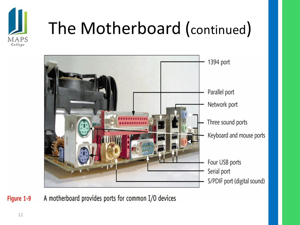 12 The Motherboard ( continued )