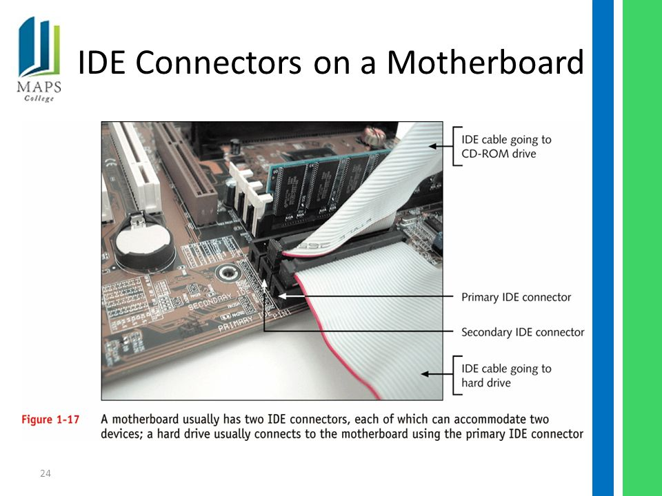 24 IDE Connectors on a Motherboard