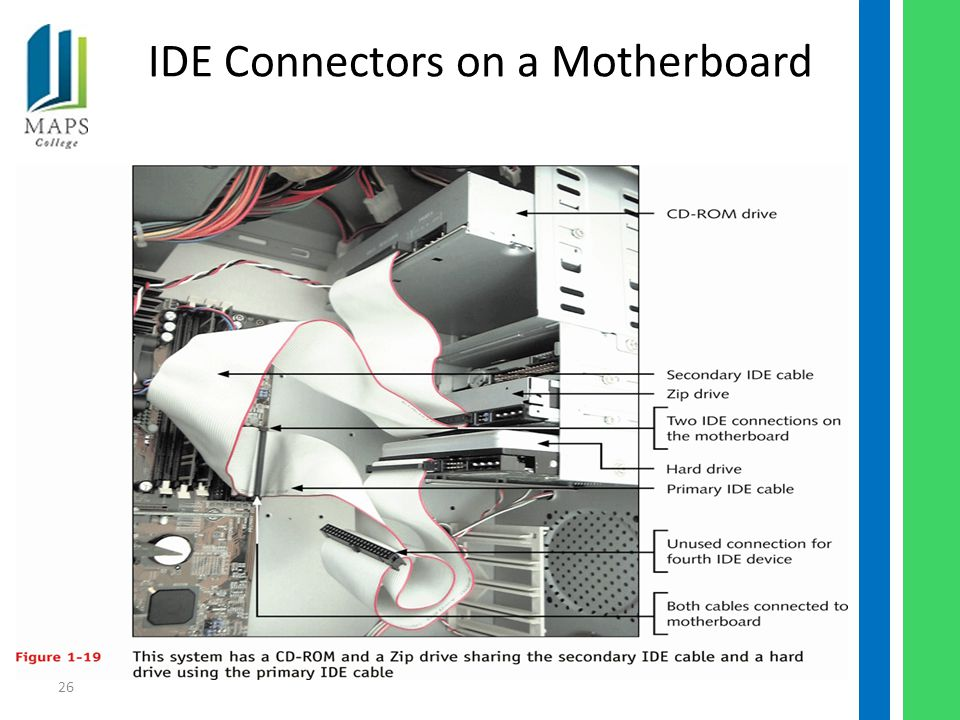 26 IDE Connectors on a Motherboard