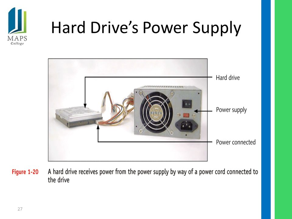 27 Hard Drive's Power Supply
