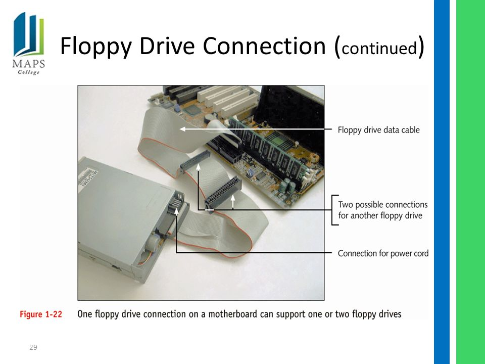 29 Floppy Drive Connection ( continued )
