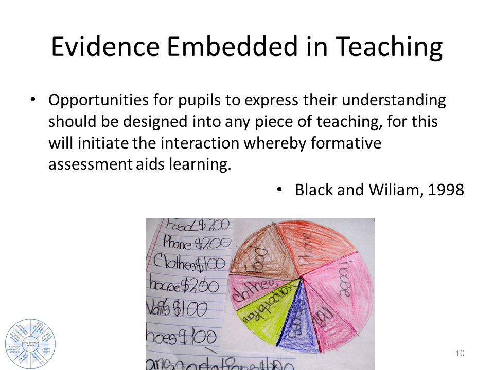 Evidence Embedded in Teaching Opportunities for pupils to express their understanding should be designed into any piece of teaching, for this will initiate the interaction whereby formative assessment aids learning.