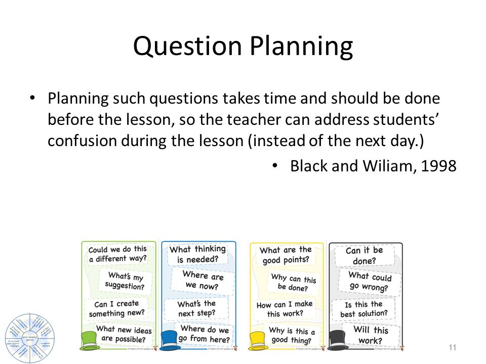Question Planning Planning such questions takes time and should be done before the lesson, so the teacher can address students' confusion during the lesson (instead of the next day.) Black and Wiliam,