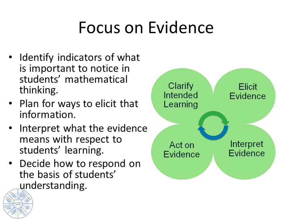Focus on Evidence Identify indicators of what is important to notice in students' mathematical thinking.