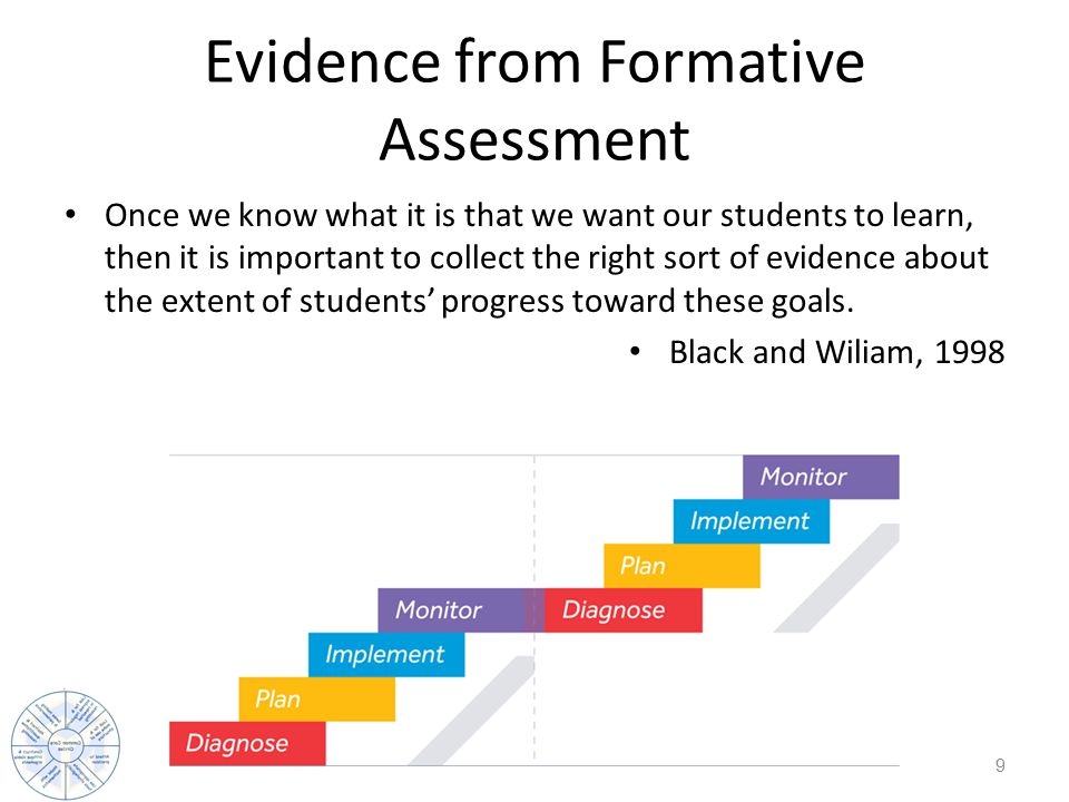 Evidence from Formative Assessment Once we know what it is that we want our students to learn, then it is important to collect the right sort of evidence about the extent of students' progress toward these goals.