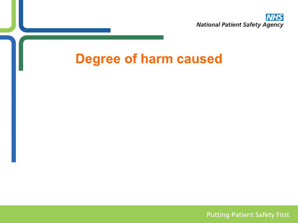 Degree of harm caused