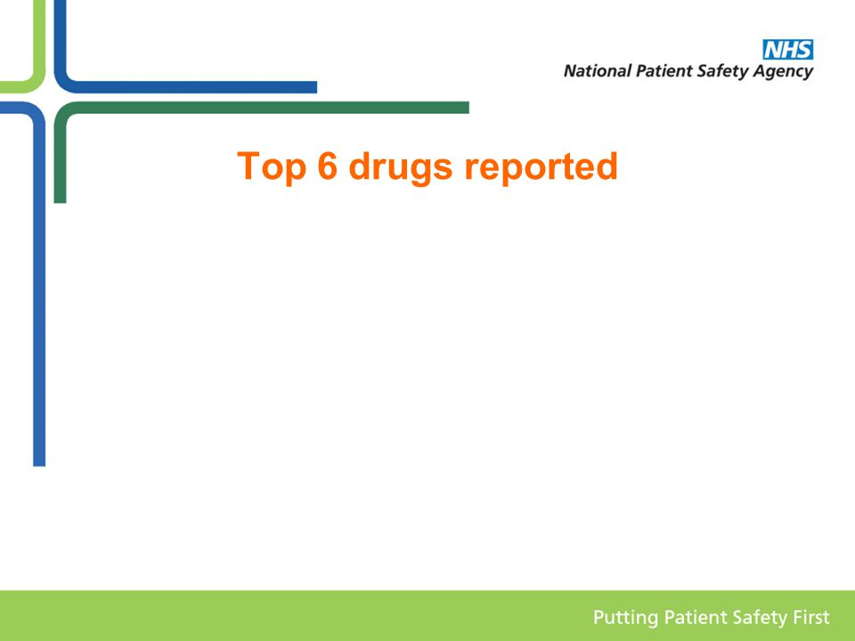 Top 6 drugs reported