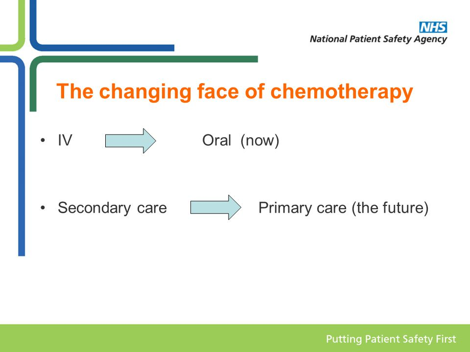 The changing face of chemotherapy IV Oral (now) Secondary care Primary care (the future)