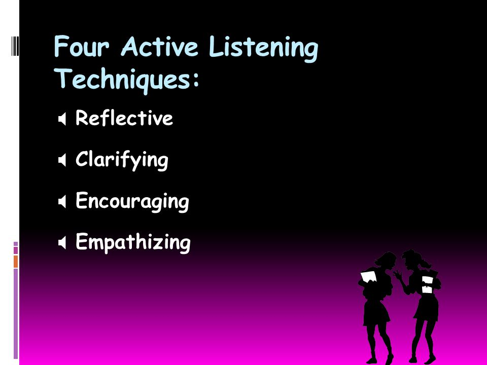 Four Active Listening Techniques:  Reflective  Clarifying  Encouraging  Empathizing
