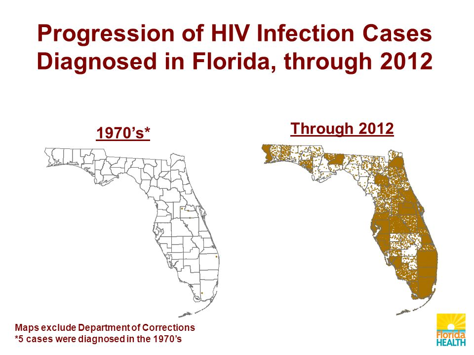 Progression of HIV Infection Cases Diagnosed in Florida, through 's* Through 2012 Maps exclude Department of Corrections *5 cases were diagnosed in the 1970's